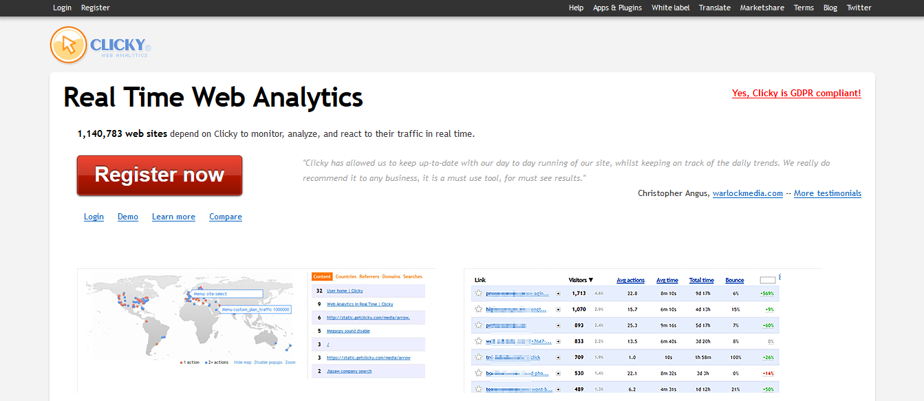 Clicky Analytics plugin (by Yoast)
